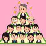 人や組織をうまく動かすメカニズム、簡単でとっておきの方法